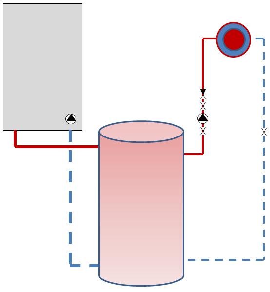 Hidrováltó Hidraulikus váltó